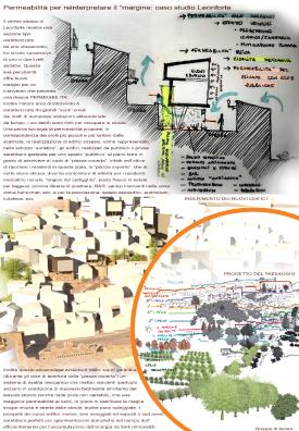 Pubblicazione del progetto pilota sul centro storico al SACU 2018